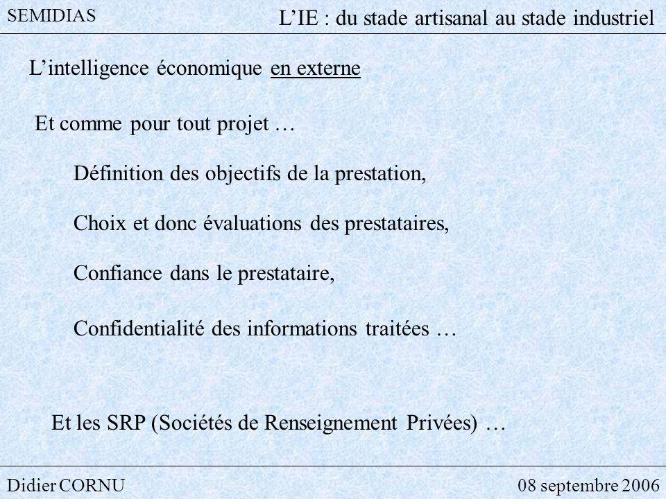 Didier CORNU08 septembre 2006 SEMIDIAS LIE : du stade artisanal au stade industriel Lintelligence économique en externe Et comme pour tout projet … Ch