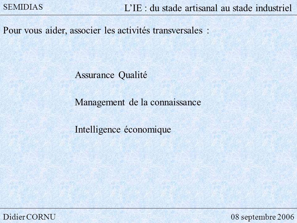 Didier CORNU08 septembre 2006 SEMIDIAS LIE : du stade artisanal au stade industriel Pour vous aider, associer les activités transversales : Assurance