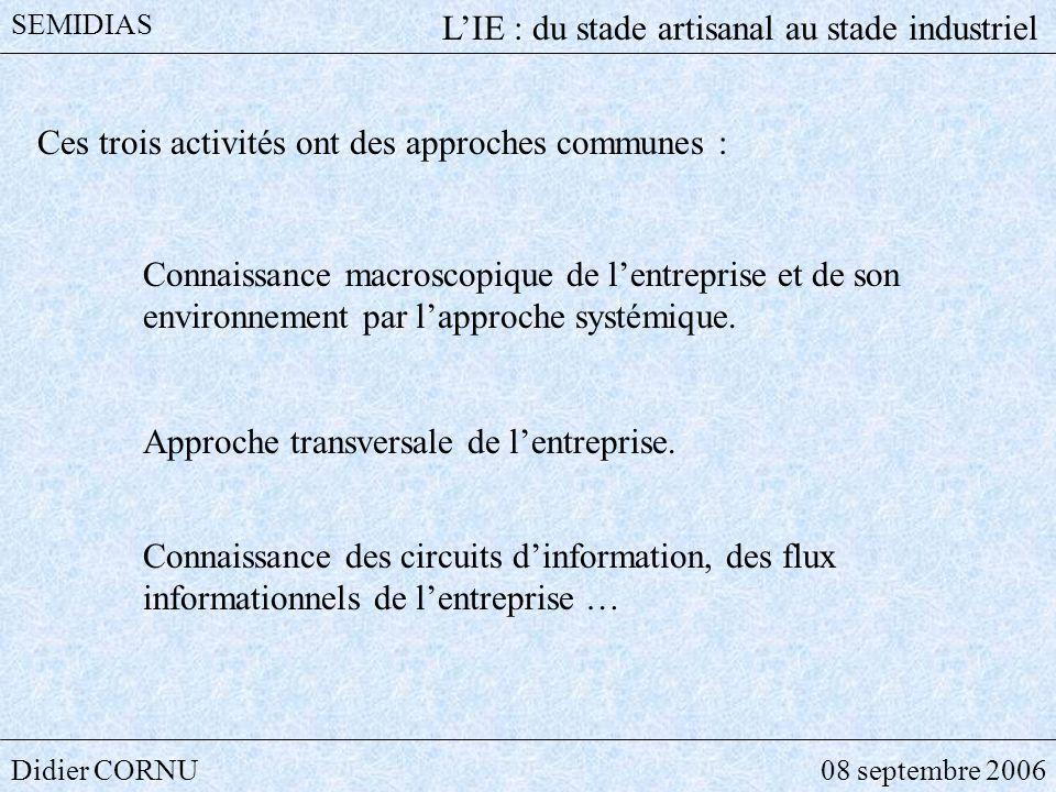 Didier CORNU08 septembre 2006 SEMIDIAS LIE : du stade artisanal au stade industriel Ces trois activités ont des approches communes : Connaissance macr