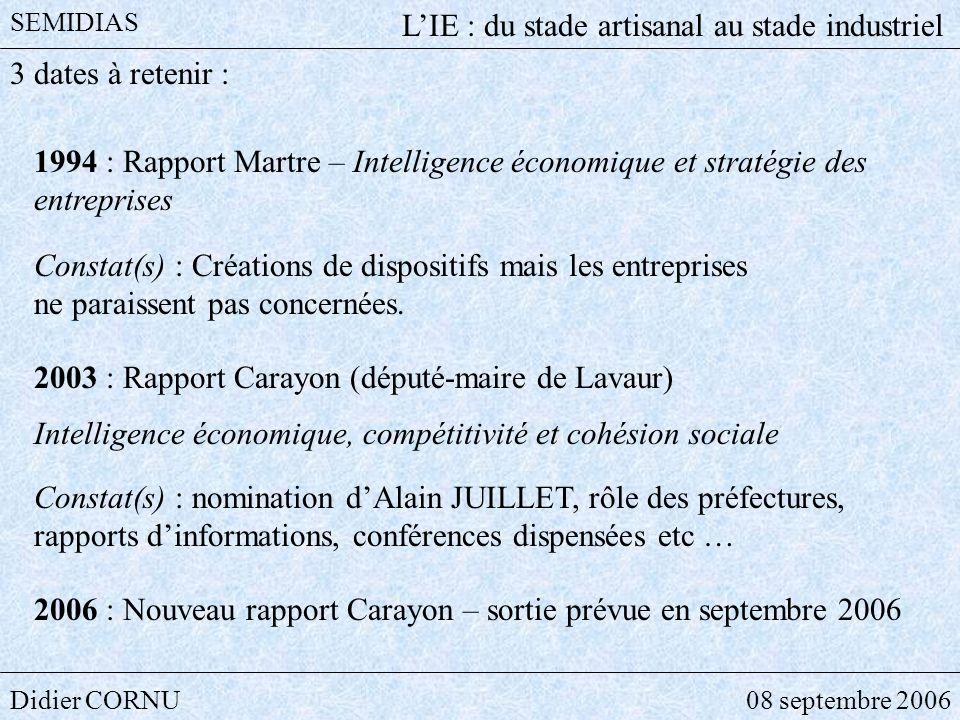 Didier CORNU08 septembre 2006 SEMIDIAS LIE : du stade artisanal au stade industriel 3 dates à retenir : 1994 : Rapport Martre – Intelligence économiqu