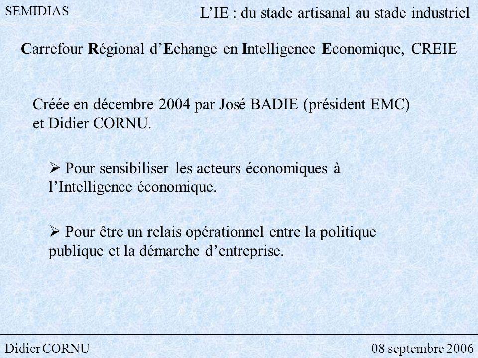 Didier CORNU08 septembre 2006 SEMIDIAS LIE : du stade artisanal au stade industriel Carrefour Régional dEchange en Intelligence Economique, CREIE Créé