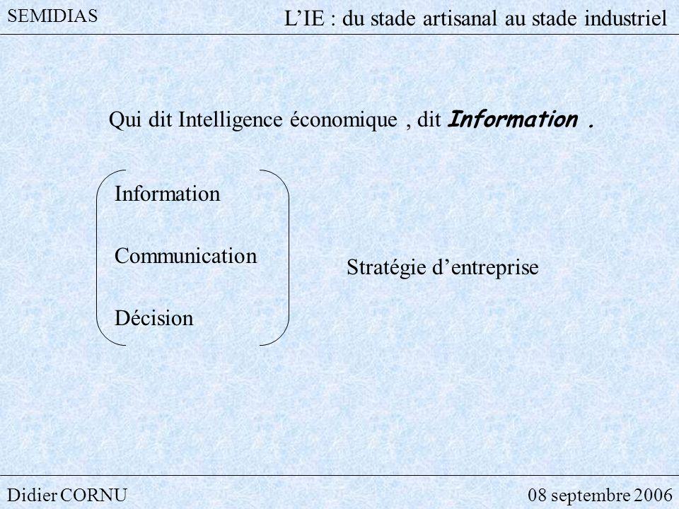 Didier CORNU08 septembre 2006 SEMIDIAS LIE : du stade artisanal au stade industriel Qui dit Intelligence économique, dit Information. Information Comm