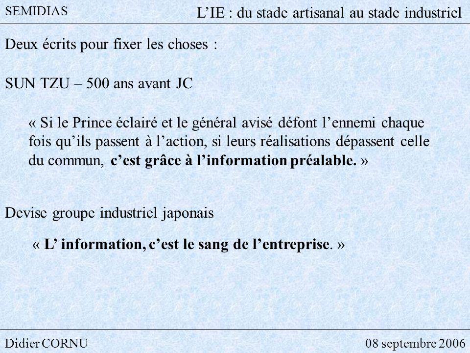 Didier CORNU08 septembre 2006 SEMIDIAS LIE : du stade artisanal au stade industriel Deux écrits pour fixer les choses : SUN TZU – 500 ans avant JC « S