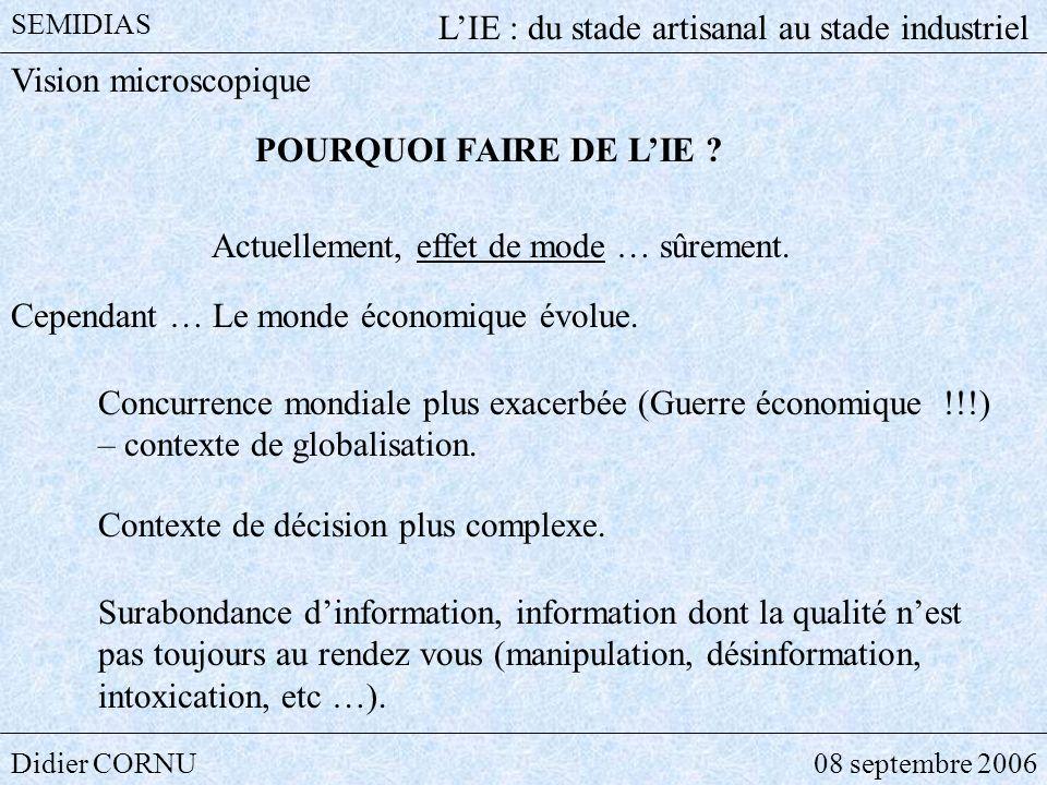 Didier CORNU08 septembre 2006 SEMIDIAS LIE : du stade artisanal au stade industriel POURQUOI FAIRE DE LIE ? Actuellement, effet de mode … sûrement. Ce