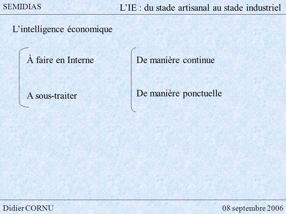 Didier CORNU08 septembre 2006 SEMIDIAS LIE : du stade artisanal au stade industriel Lintelligence économique À faire en Interne A sous-traiter De mani