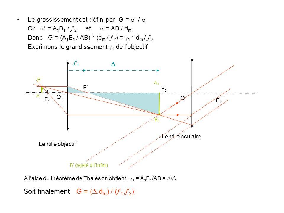 Le grossissement est défini par G = / Or = A 1 B 1 / f 2 et = AB / d m Donc G = (A 1 B 1 / AB) * (d m / f 2 ) = 1 * d m / f 2 Exprimons le grandisseme