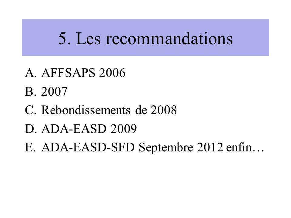 5. Les recommandations A.AFFSAPS 2006 B.2007 C.Rebondissements de 2008 D.ADA-EASD 2009 E.ADA-EASD-SFD Septembre 2012 enfin…