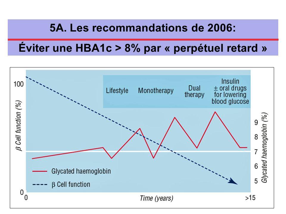 5A. Les recommandations de 2006: Éviter une HBA1c > 8% par « perpétuel retard »