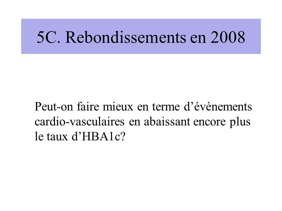 5C. Rebondissements en 2008 Peut-on faire mieux en terme dévènements cardio-vasculaires en abaissant encore plus le taux dHBA1c?