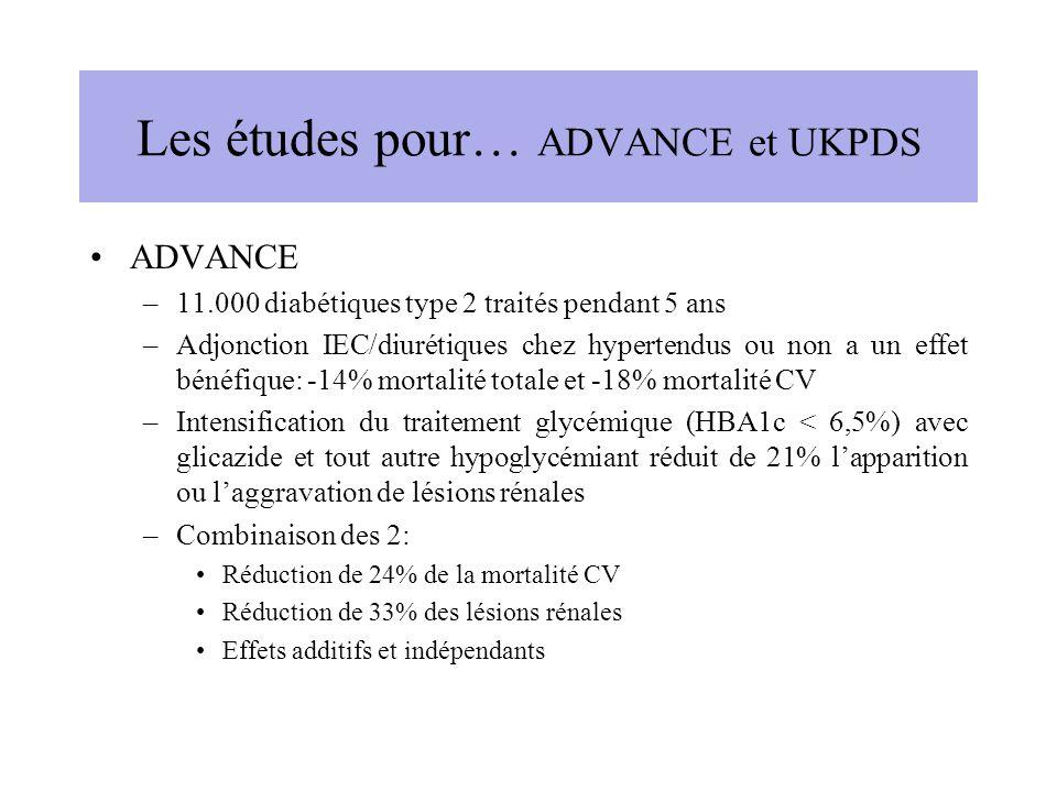 Les études pour… ADVANCE et UKPDS ADVANCE –11.000 diabétiques type 2 traités pendant 5 ans –Adjonction IEC/diurétiques chez hypertendus ou non a un ef