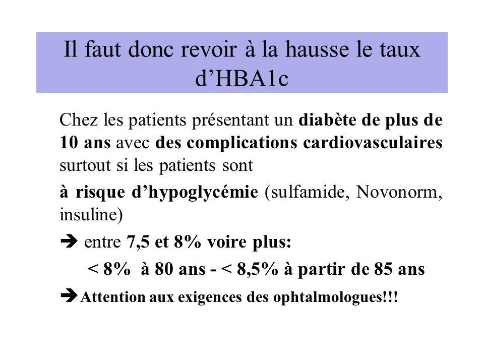 Il faut donc revoir à la hausse le taux dHBA1c Chez les patients présentant un diabète de plus de 10 ans avec des complications cardiovasculaires surt