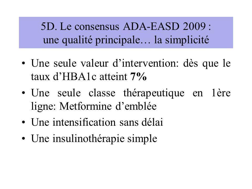 5D. Le consensus ADA-EASD 2009 : une qualité principale… la simplicité Une seule valeur dintervention: dès que le taux dHBA1c atteint 7% Une seule cla