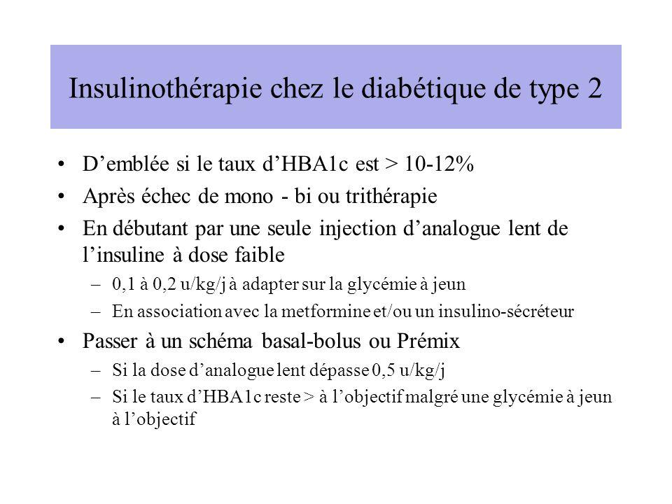 Insulinothérapie chez le diabétique de type 2 Demblée si le taux dHBA1c est > 10-12% Après échec de mono - bi ou trithérapie En débutant par une seule injection danalogue lent de linsuline à dose faible –0,1 à 0,2 u/kg/j à adapter sur la glycémie à jeun –En association avec la metformine et/ou un insulino-sécréteur Passer à un schéma basal-bolus ou Prémix –Si la dose danalogue lent dépasse 0,5 u/kg/j –Si le taux dHBA1c reste > à lobjectif malgré une glycémie à jeun à lobjectif
