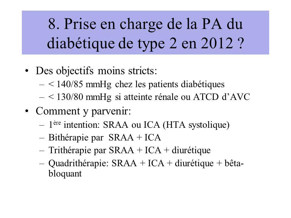 8. Prise en charge de la PA du diabétique de type 2 en 2012 ? Des objectifs moins stricts: –< 140/85 mmHg chez les patients diabétiques –< 130/80 mmHg