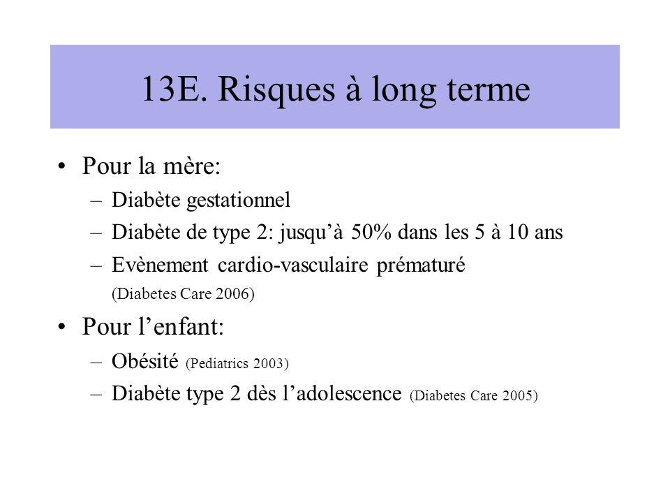 13E. Risques à long terme Pour la mère: –Diabète gestationnel –Diabète de type 2: jusquà 50% dans les 5 à 10 ans –Evènement cardio-vasculaire prématur