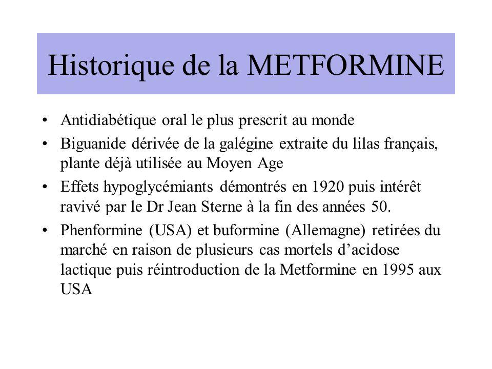 Historique de la METFORMINE Antidiabétique oral le plus prescrit au monde Biguanide dérivée de la galégine extraite du lilas français, plante déjà uti