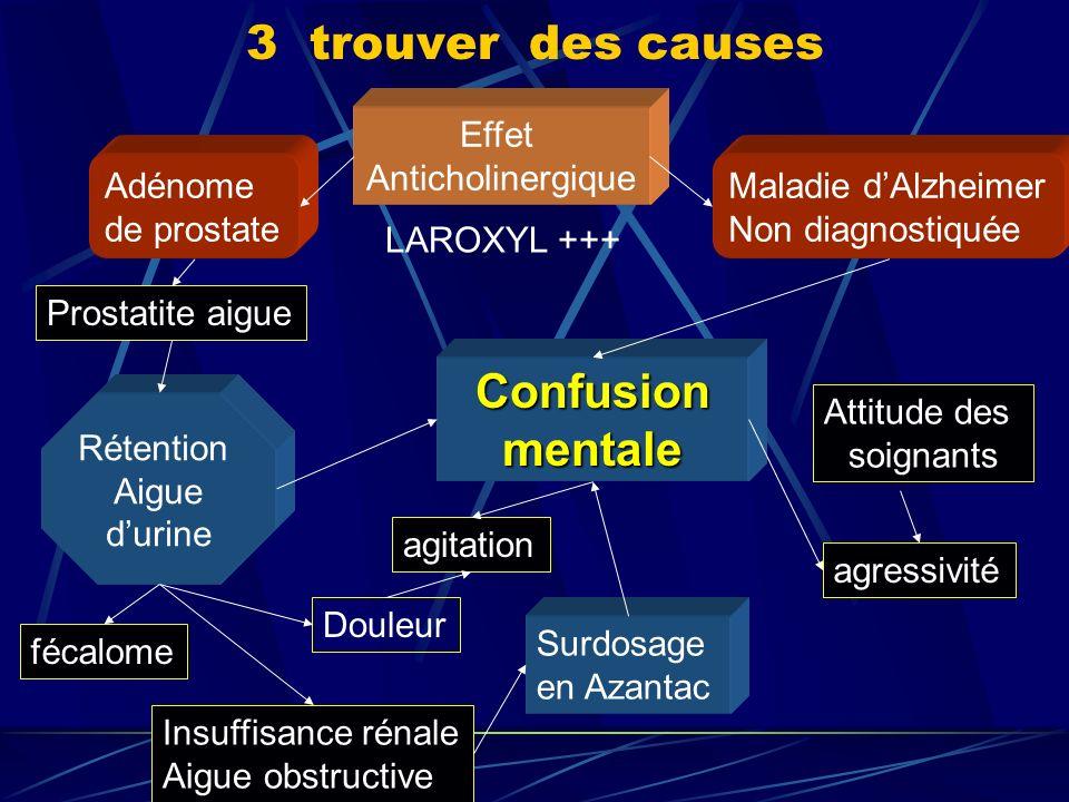 3 trouver des causes Maladie dAlzheimer Non diagnostiquée Rétention Aigue durine Adénome de prostate Effet Anticholinergique Prostatite aigue fécalome