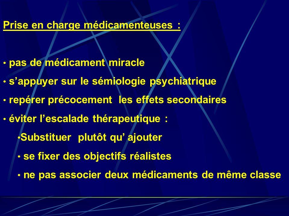 Prise en charge médicamenteuses : pas de médicament miracle sappuyer sur le sémiologie psychiatrique repérer précocement les effets secondaires éviter