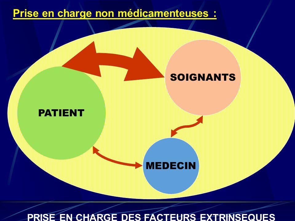 Prise en charge non médicamenteuses : PATIENT SOIGNANTS MEDECIN PRISE EN CHARGE DES FACTEURS EXTRINSEQUES