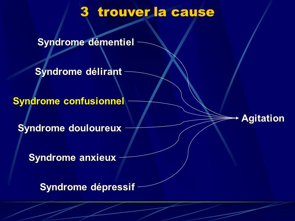 3 trouver la cause Syndrome démentiel Syndrome délirant Syndrome confusionnel Agitation Syndrome douloureux Syndrome anxieux Syndrome dépressif