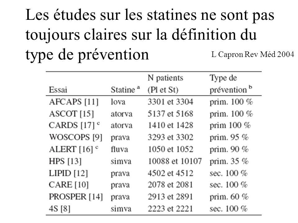 Les études sur les statines ne sont pas toujours claires sur la définition du type de prévention L Capron Rev Méd 2004