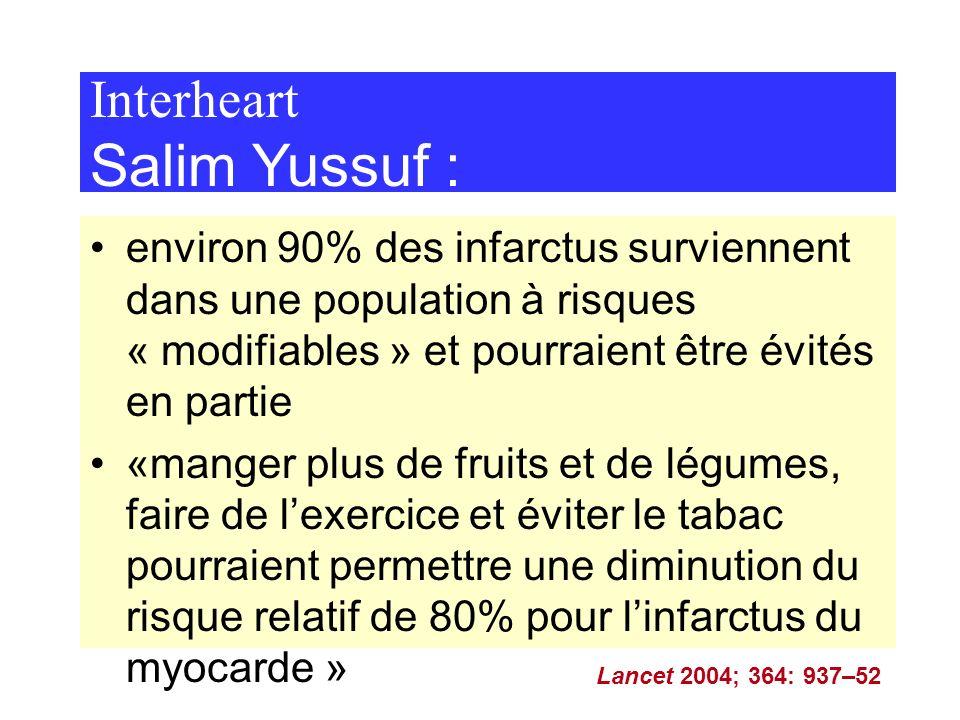 Interheart Salim Yussuf : environ 90% des infarctus surviennent dans une population à risques « modifiables » et pourraient être évités en partie «man