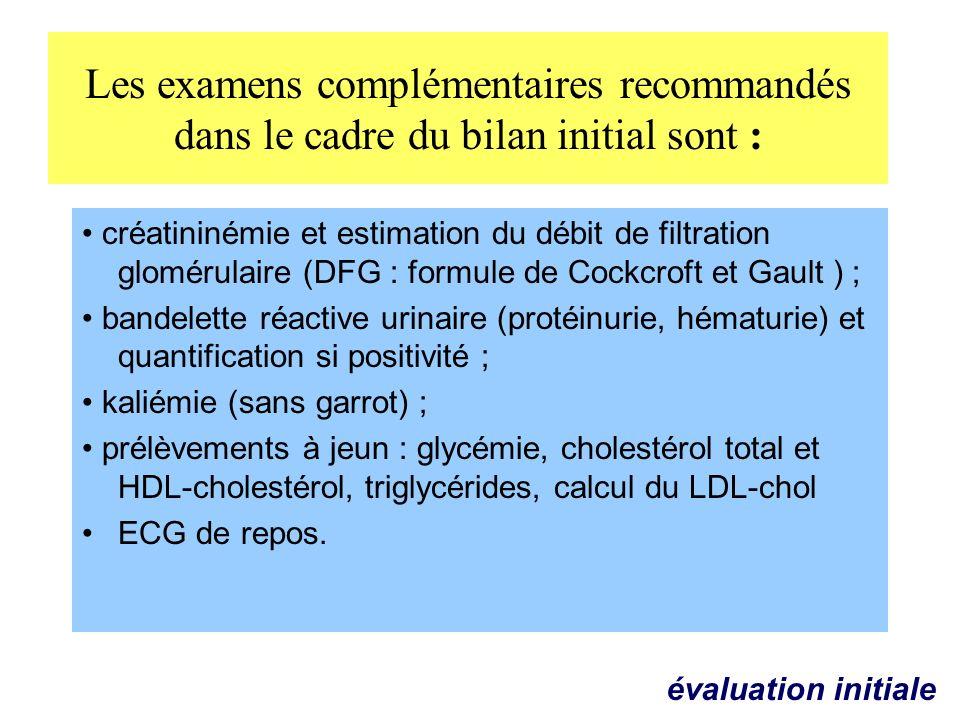 Les examens complémentaires recommandés dans le cadre du bilan initial sont : créatininémie et estimation du débit de filtration glomérulaire (DFG : f