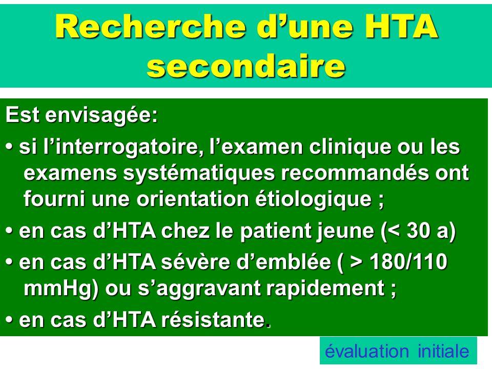 Recherche dune HTA secondaire Est envisagée: si linterrogatoire, lexamen clinique ou les examens systématiques recommandés ont fourni une orientation