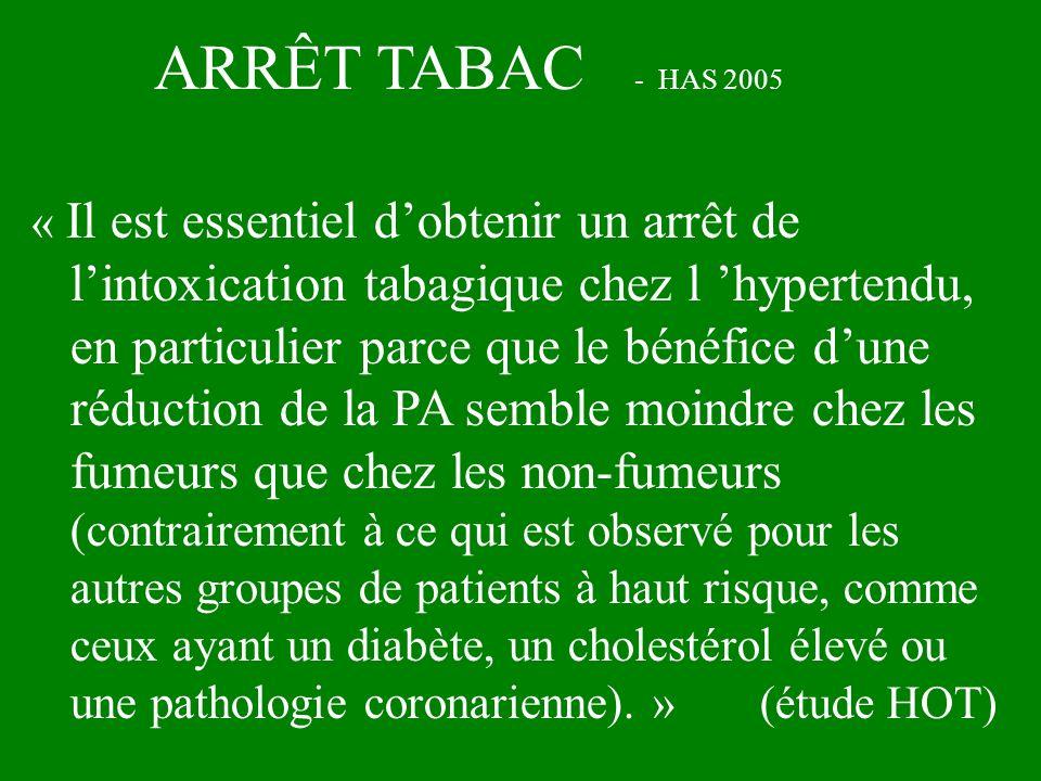 ARRÊT TABAC - HAS 2005 « Il est essentiel dobtenir un arrêt de lintoxication tabagique chez l hypertendu, en particulier parce que le bénéfice dune ré
