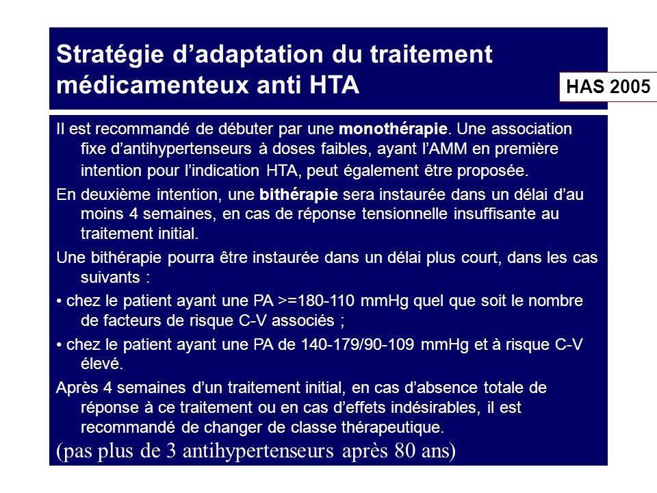 Stratégie dadaptation du traitement médicamenteux anti HTA Il est recommandé de débuter par une monothérapie. Une association fixe dantihypertenseurs