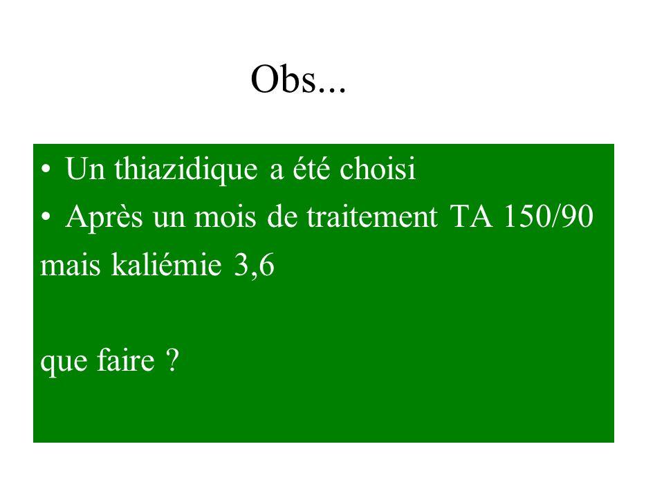 Un thiazidique a été choisi Après un mois de traitement TA 150/90 mais kaliémie 3,6 que faire ? Obs...