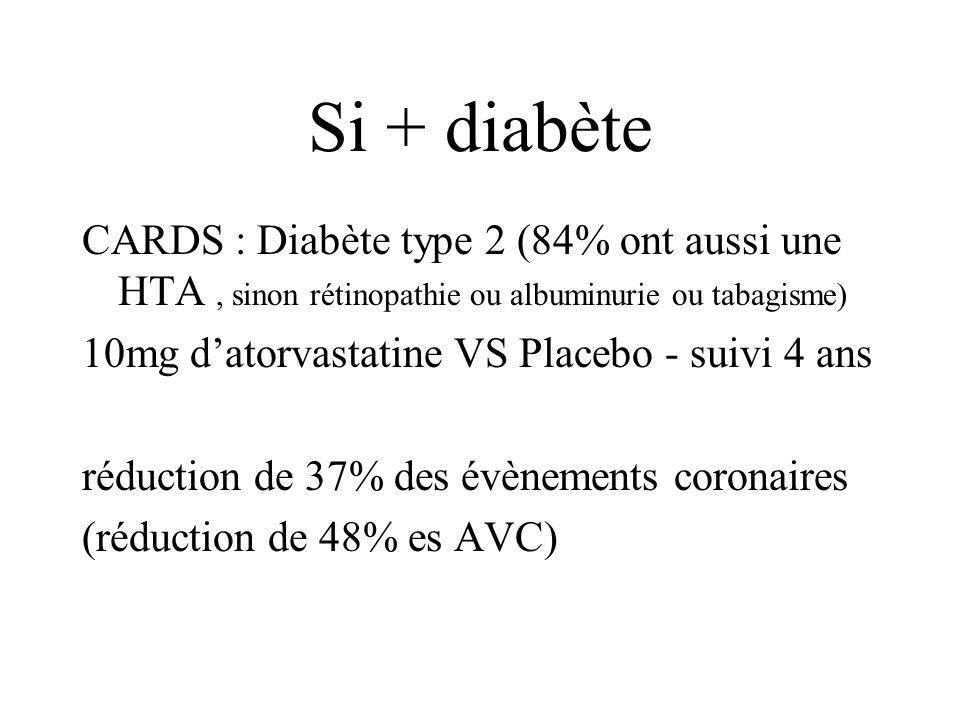 Si + diabète CARDS : Diabète type 2 (84% ont aussi une HTA, sinon rétinopathie ou albuminurie ou tabagisme) 10mg datorvastatine VS Placebo - suivi 4 a