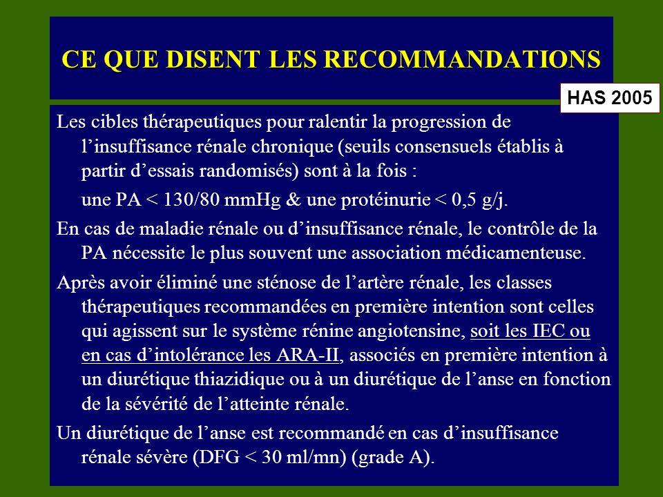 CE QUE DISENT LES RECOMMANDATIONS Les cibles thérapeutiques pour ralentir la progression de linsuffisance rénale chronique (seuils consensuels établis