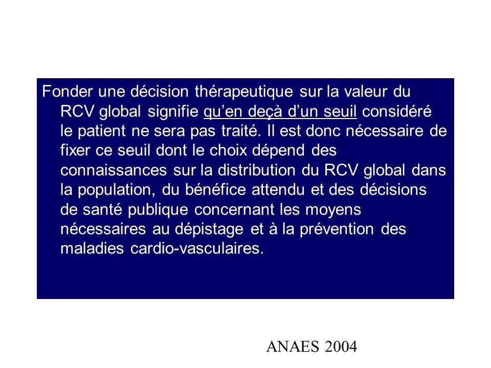 Fonder une décision thérapeutique sur la valeur du RCV global signifie quen deçà dun seuil considéré le patient ne sera pas traité. Il est donc nécess