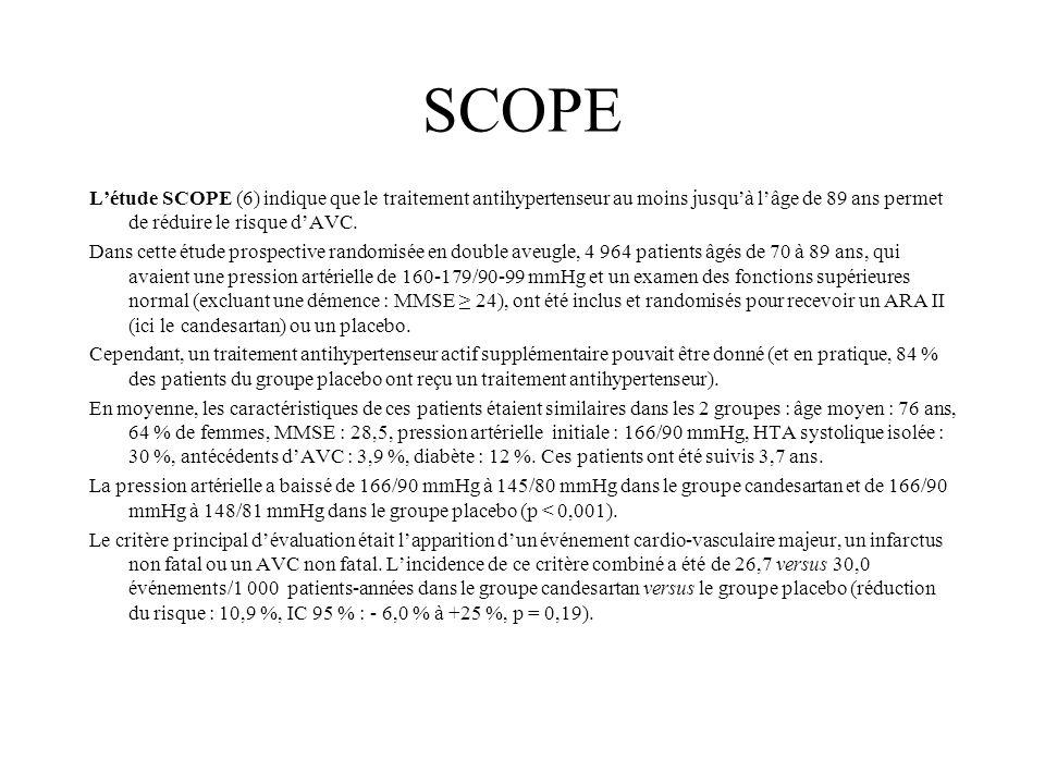 SCOPE Létude SCOPE (6) indique que le traitement antihypertenseur au moins jusquà lâge de 89 ans permet de réduire le risque dAVC. Dans cette étude pr