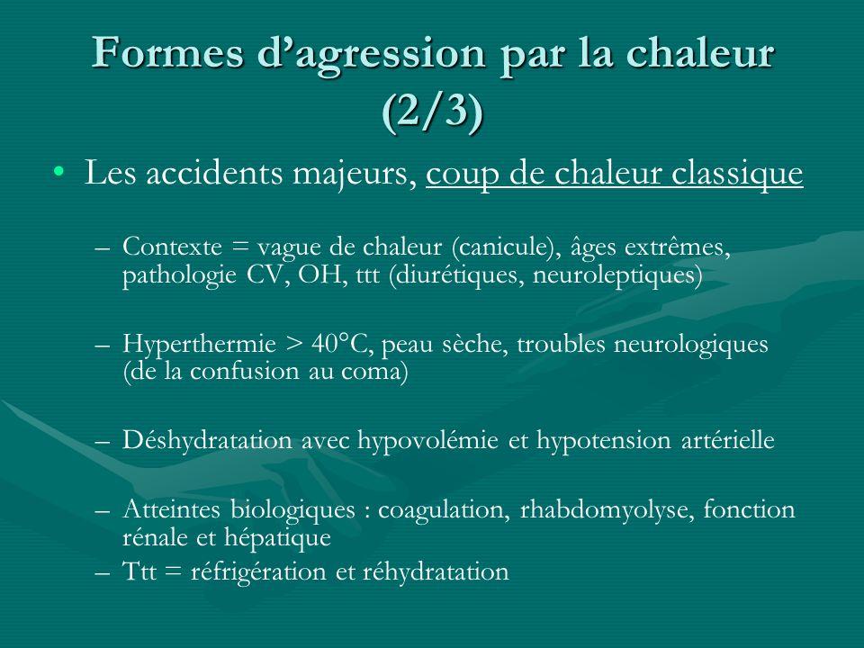 Formes dagression par la chaleur (2/3) Les accidents majeurs, coup de chaleur classique – –Contexte = vague de chaleur (canicule), âges extrêmes, path
