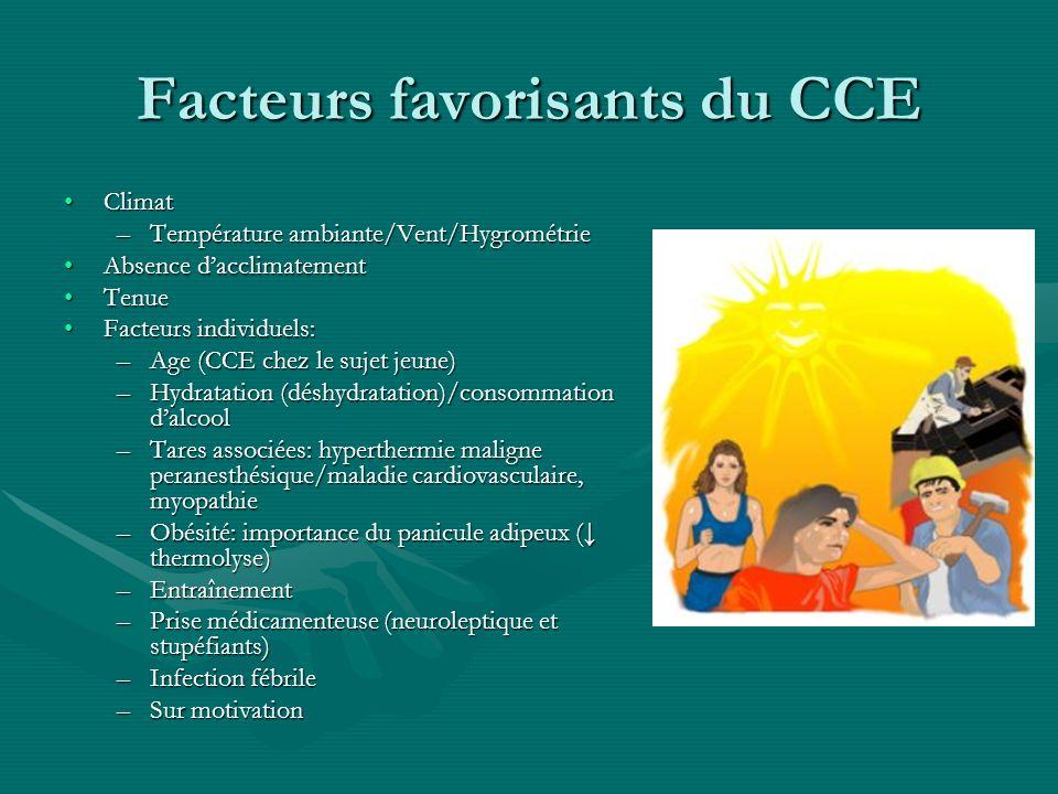 Facteurs favorisants du CCE ClimatClimat –Température ambiante/Vent/Hygrométrie Absence dacclimatementAbsence dacclimatement TenueTenue Facteurs indiv