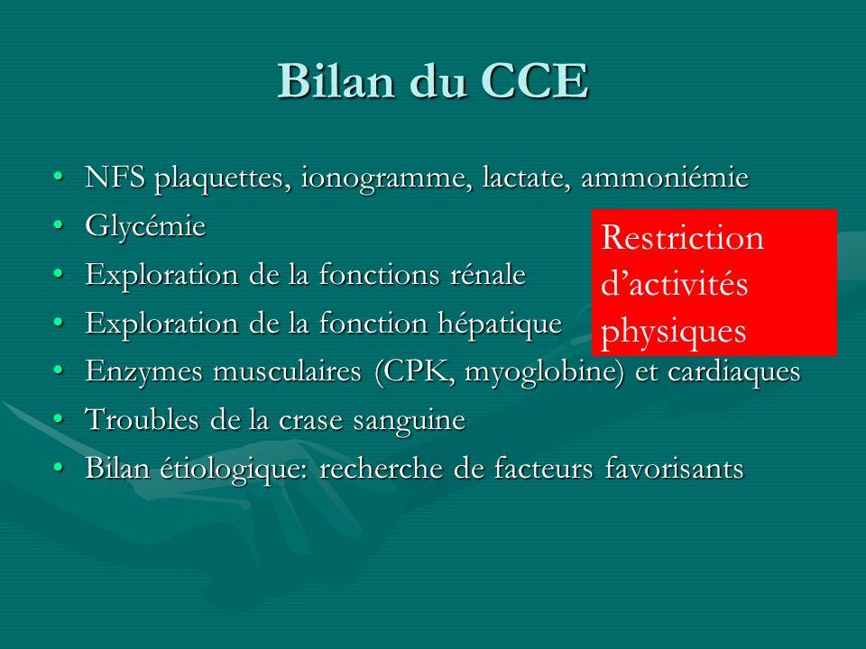 Bilan du CCE NFS plaquettes, ionogramme, lactate, ammoniémieNFS plaquettes, ionogramme, lactate, ammoniémie GlycémieGlycémie Exploration de la fonctio