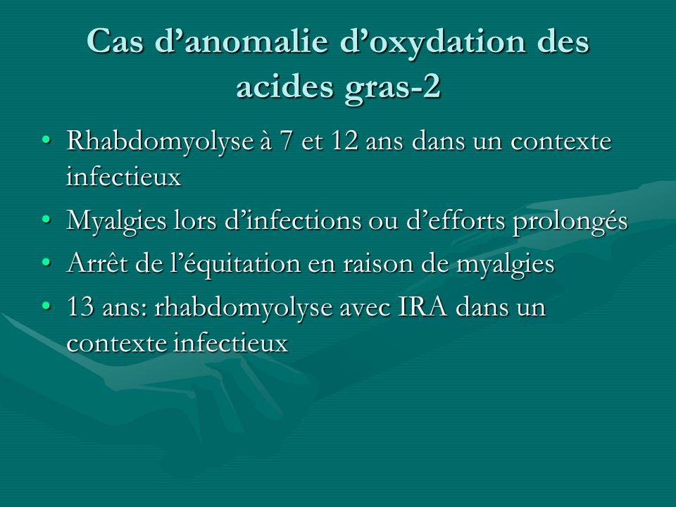 Cas danomalie doxydation des acides gras-2 Rhabdomyolyse à 7 et 12 ans dans un contexte infectieuxRhabdomyolyse à 7 et 12 ans dans un contexte infecti