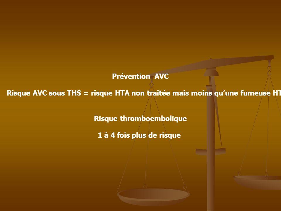 Prévention AVC Risque AVC sous THS = risque HTA non traitée mais moins quune fumeuse HTA Risque thromboembolique 1 à 4 fois plus de risque