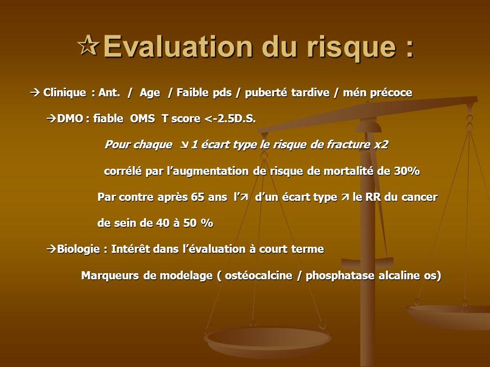 Evaluation du risque : Evaluation du risque : Clinique : Ant. / Age / Faible pds / puberté tardive / mén précoce Clinique : Ant. / Age / Faible pds /