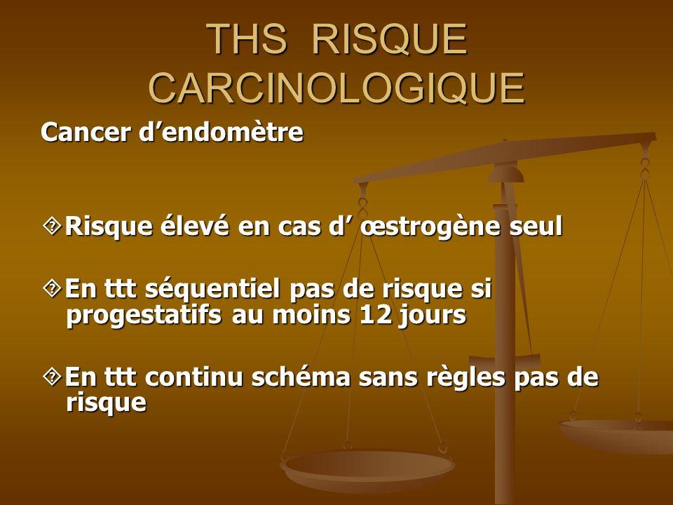 THS RISQUE CARCINOLOGIQUE Cancer dendomètre Risque élevé en cas d œstrogène seul Risque élevé en cas d œstrogène seul En ttt séquentiel pas de risque