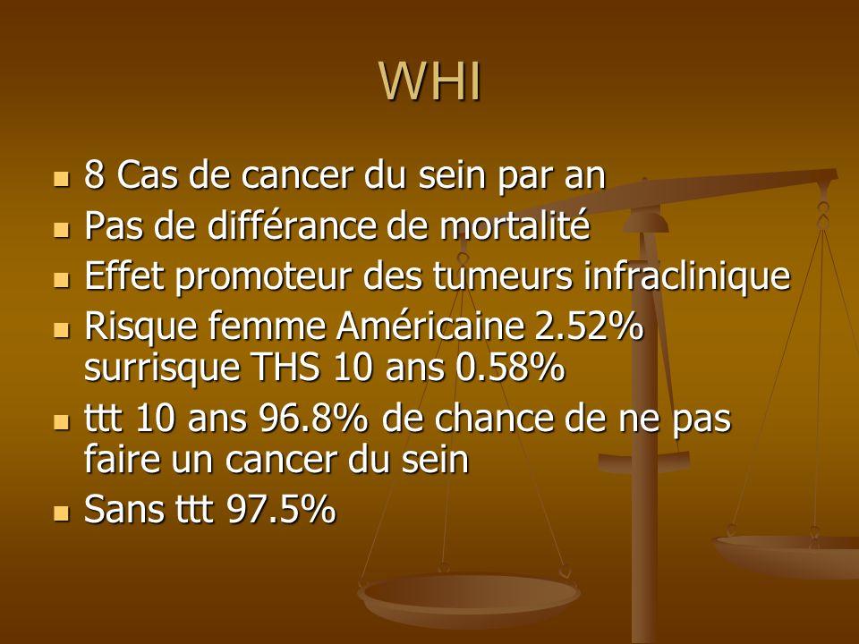 WHI 8 Cas de cancer du sein par an 8 Cas de cancer du sein par an Pas de différance de mortalité Pas de différance de mortalité Effet promoteur des tu