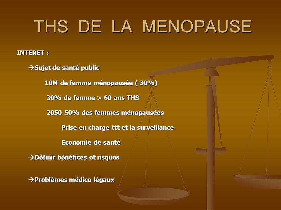 THS DE LA MENOPAUSE THS DE LA MENOPAUSE INTERET : Sujet de santé public Sujet de santé public 10M de femme ménopausée ( 30%) 10M de femme ménopausée (