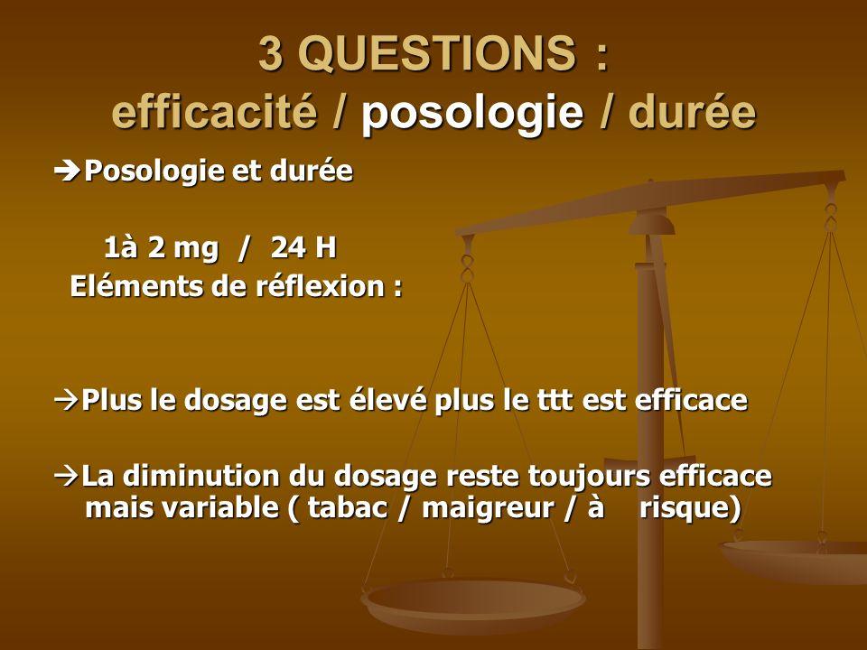 3 QUESTIONS : efficacité / posologie / durée Posologie et durée Posologie et durée 1à 2 mg / 24 H 1à 2 mg / 24 H Eléments de réflexion : Eléments de r