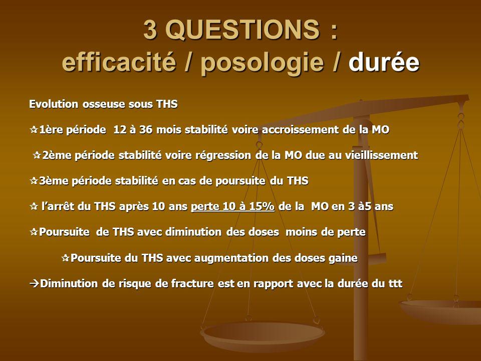 3 QUESTIONS : efficacité / posologie / durée Evolution osseuse sous THS 1ère période 12 à 36 mois stabilité voire accroissement de la MO 1ère période