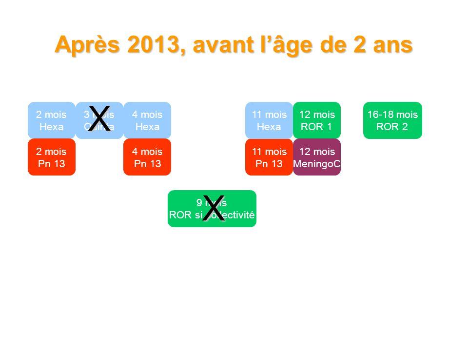2 mois Hexa 3 mois Quinta 4 mois Hexa 2 mois Pn 13 4 mois Pn 13 9 mois ROR si collectivité 11 mois Pn 13 11 mois Hexa 12 mois ROR 1 16-18 mois ROR 2 12 mois MeningoC X X Après 2013, avant lâge de 2 ans