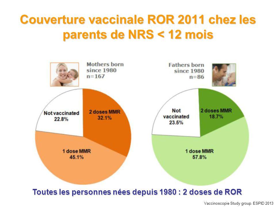 Couverture vaccinale ROR 2011 chez les parents de NRS < 12 mois Vaccinoscopie Study group.