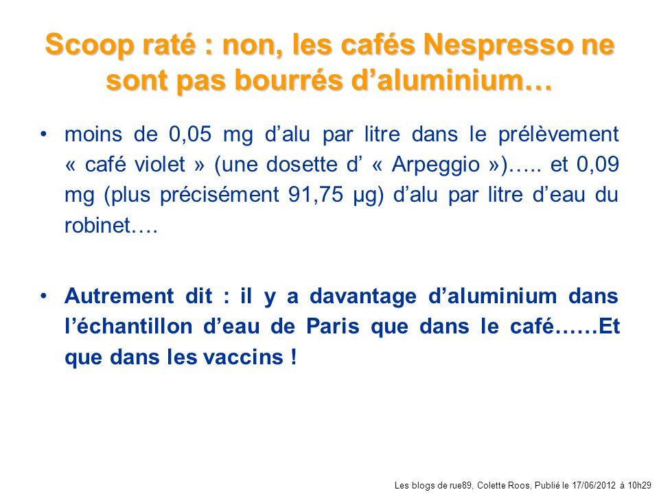 Scoop raté : non, les cafés Nespresso ne sont pas bourrés daluminium… moins de 0,05 mg dalu par litre dans le prélèvement « café violet » (une dosette d « Arpeggio »)…..