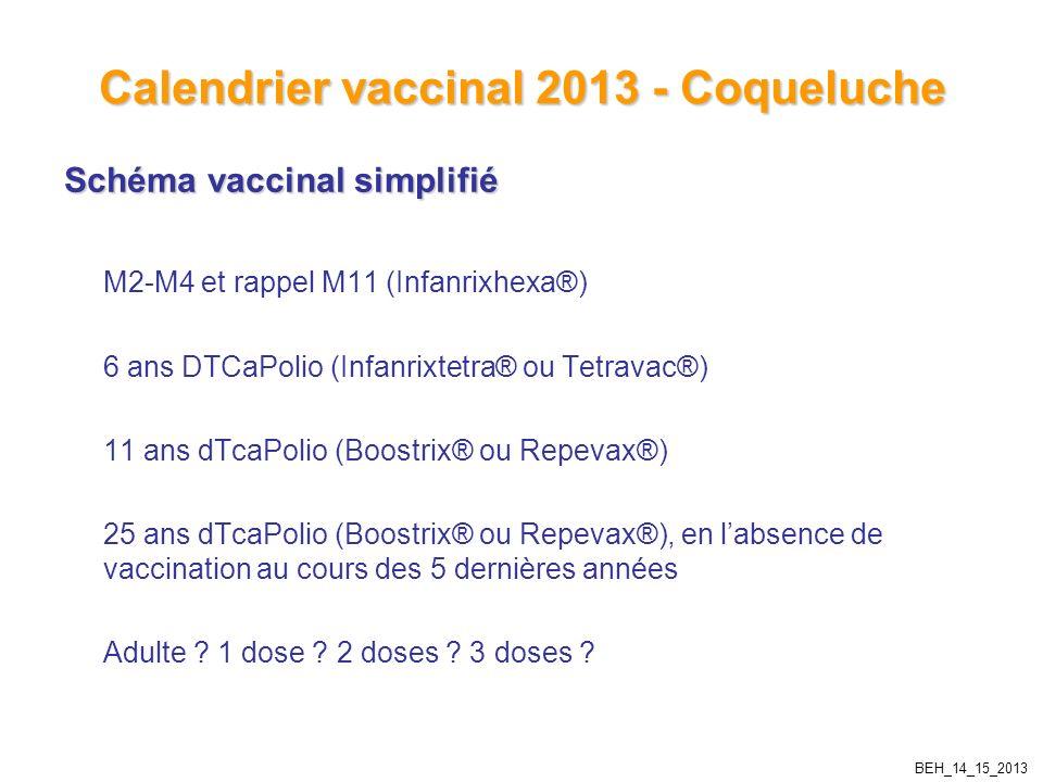 Calendrier vaccinal 2013 - Coqueluche Schéma vaccinal simplifié M2-M4 et rappel M11 (Infanrixhexa®) 6 ans DTCaPolio (Infanrixtetra® ou Tetravac®) 11 ans dTcaPolio (Boostrix® ou Repevax®) 25 ans dTcaPolio (Boostrix® ou Repevax®), en labsence de vaccination au cours des 5 dernières années Adulte .
